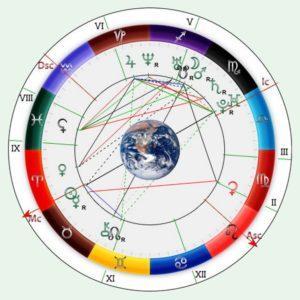Астрология: индивидуальный гороскоп жизни