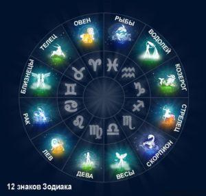 Какая профессия мне подходит - гороскоп онлайн